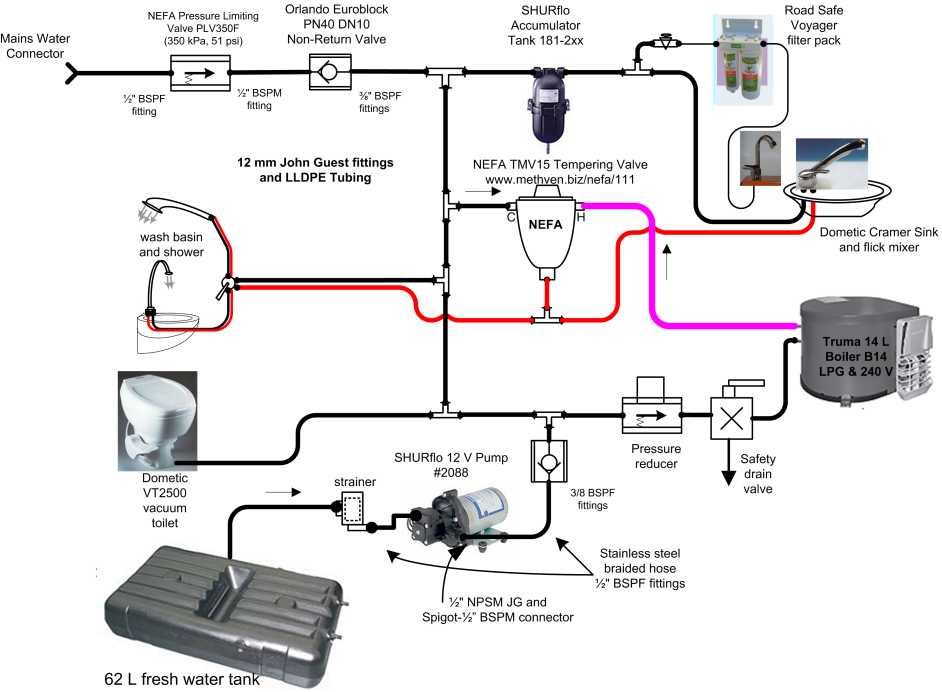 caravan wiring diagram with solar with Water Heater Electric Schematic on Designing Grid Tie Inverter Circuit as well Dual Battery Charger Wiring Diagram also Pt Cruiser Cigarette Lighter Fuse Location besides Wiring Diagram 12 Volt 5 Terminal Switch together with Caravan Wiring Diagram Australia.
